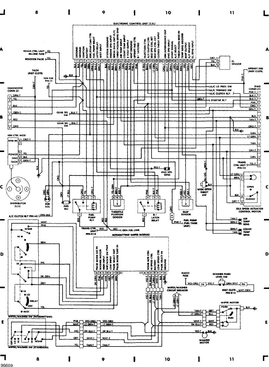 1994 jeep cherokee wiring diagram - wiring diagrams relax state-lay -  state-lay.quado.it  state-lay.quado.it